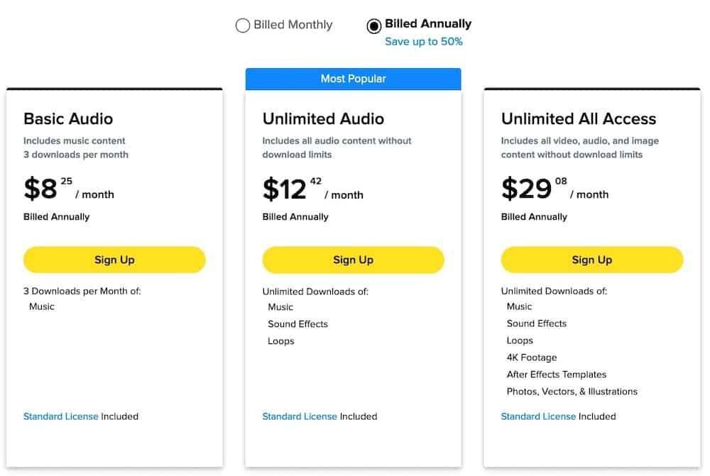 免版稅音樂-AudioBlocks-費用