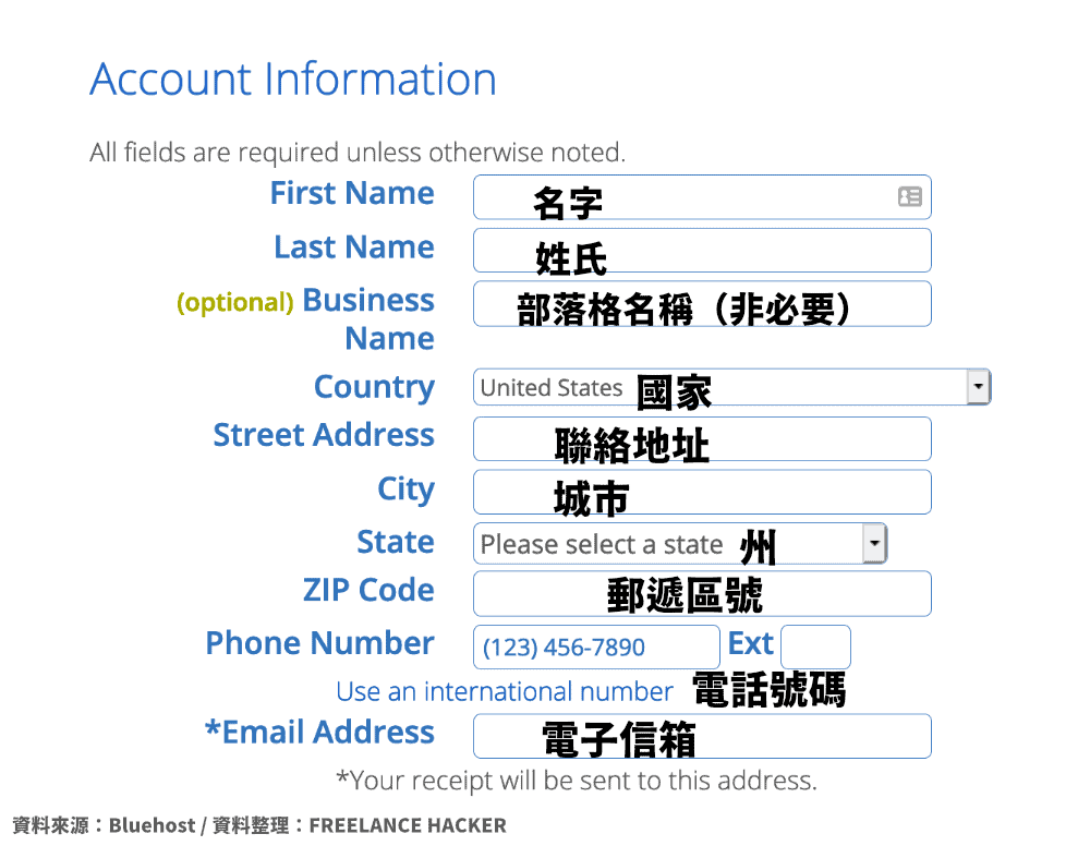 在Bluehost註冊頁面填資料