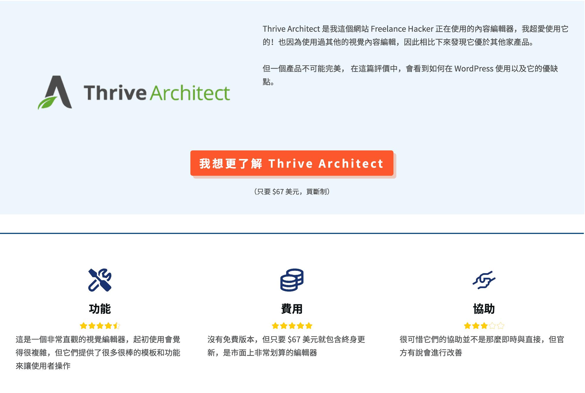 Thrive-Architect讓文字變好看
