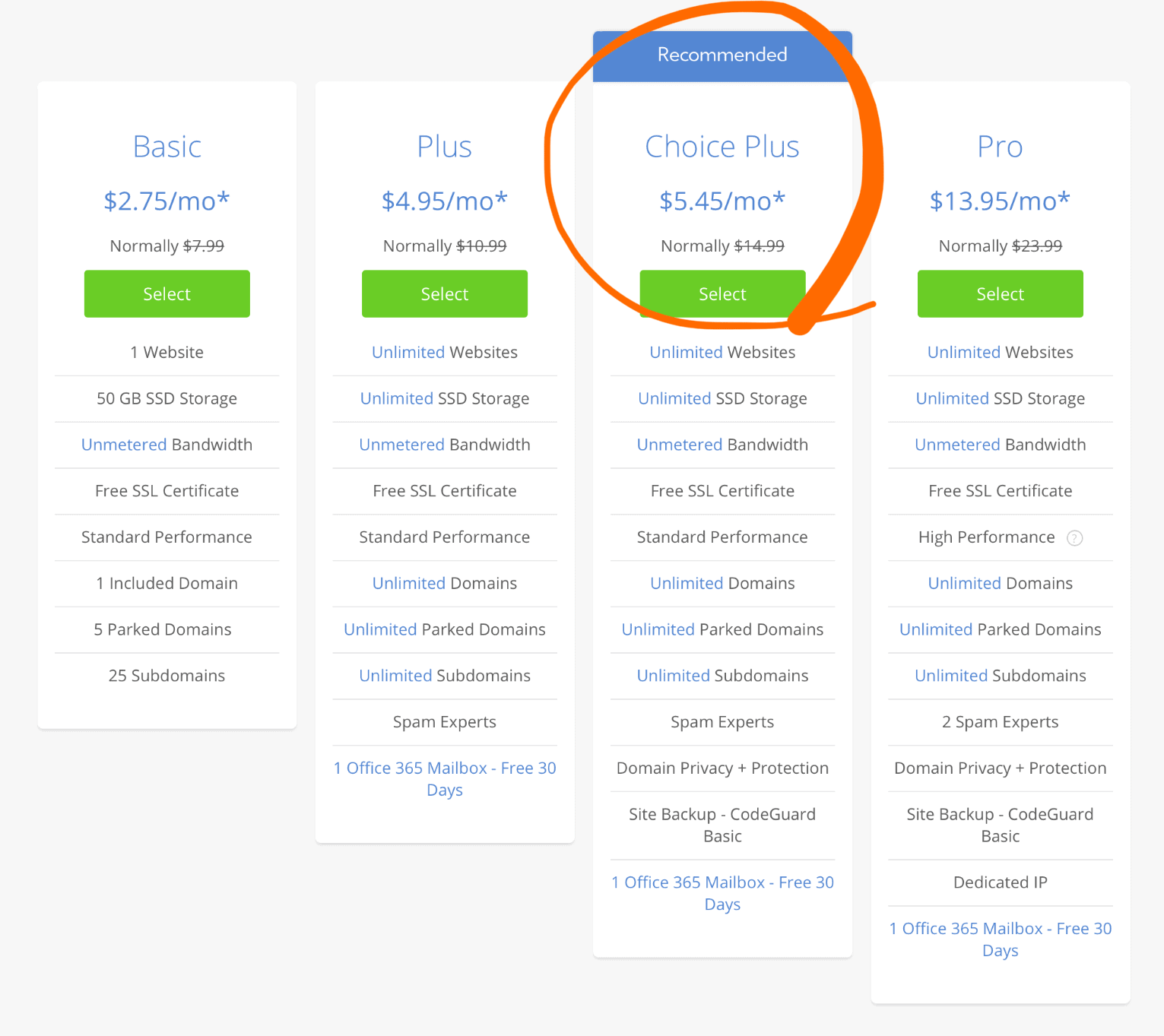 選擇 Bluehost 主機方案