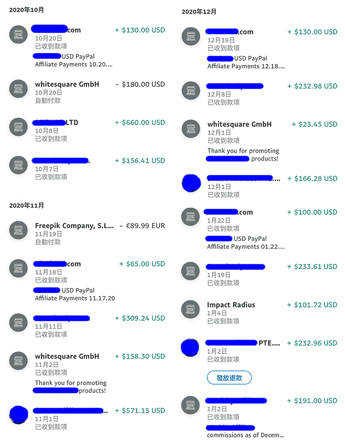 Freelance Hacker 網站收入